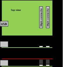 子基板接続図