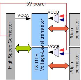Card-UNIV3ブロック図