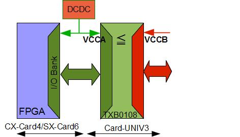 Card-UNIV3電圧変換