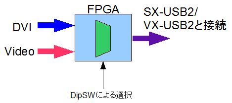 IMG-Pro6セレクタ機能