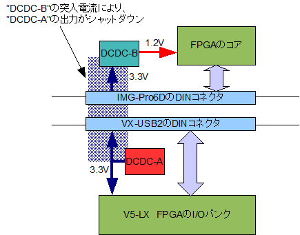 DCDC_Block