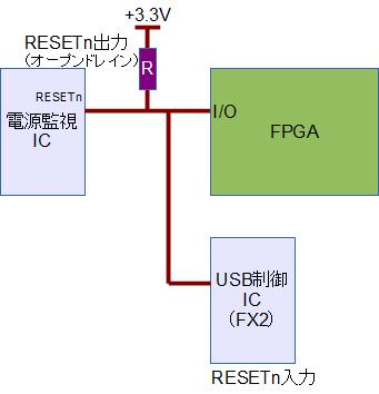 Smart-USB Plus/Sigamにおけるリセット信号配線