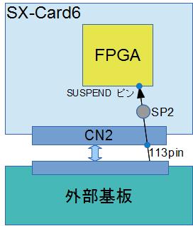 SX-Card6 サスペンド機能