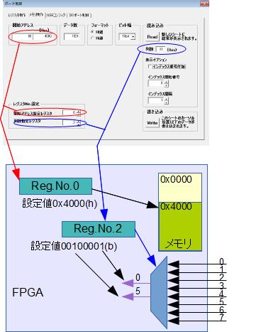VBA制御例